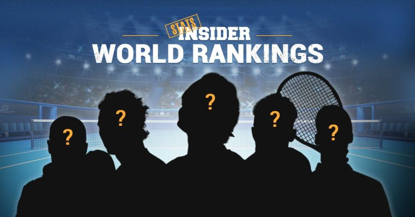 Tennis Wold Ranking